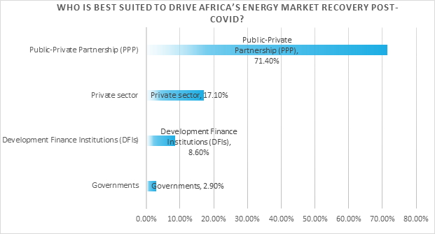 REALISE YOUR ENERGY SECTOR INVESTMENT NEEDS