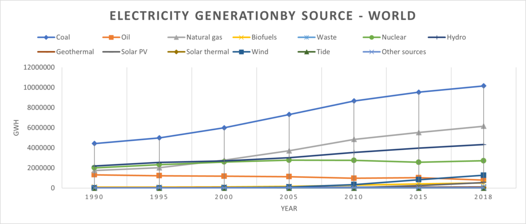 Making Africa's energy transition happen